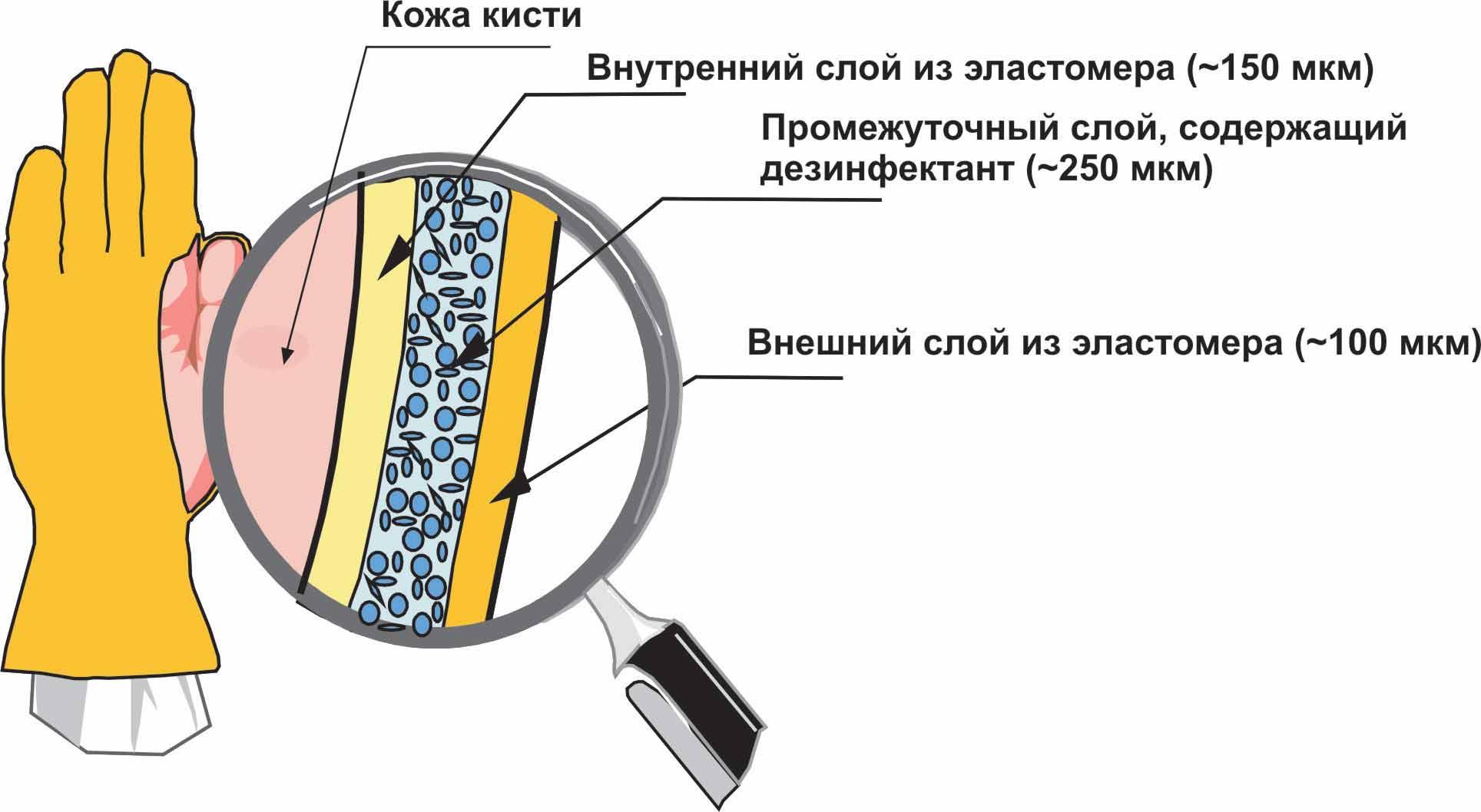 opel astra 1 4грм цепь или ремень