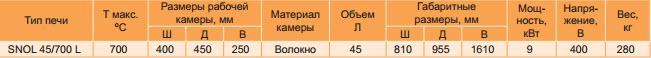 Характеристики электропечи SNOL45/700L